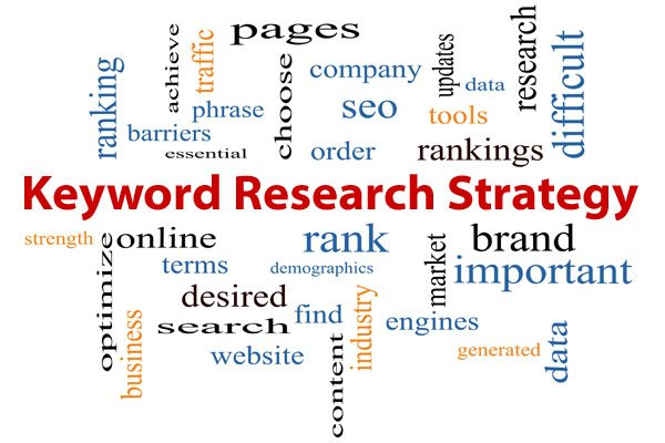 Text diagram illustrating Keyword Research Strategy